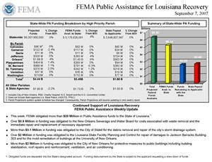 FEMA-PAReport-20070907.jpg
